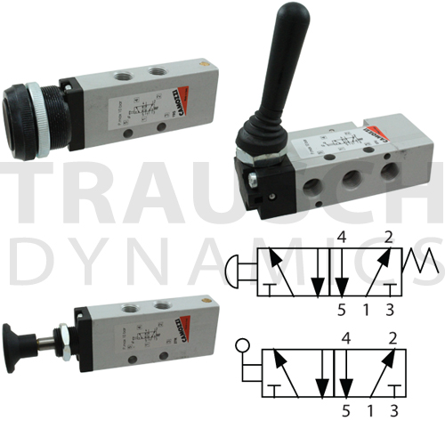 MANUALLY OPERATED DIRECTIONAL CONTROL VALVES