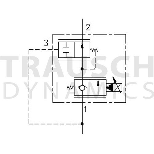 2W FLOW CONTROL - PRESSURE COMPENSATED - NORMALLY ...